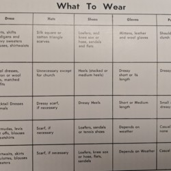 what to wear chart.jpg